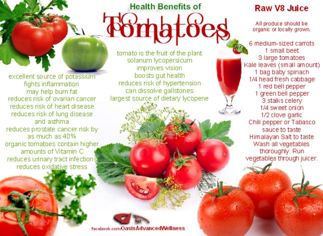 Health - Tomatoes